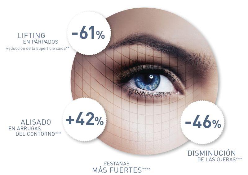 Power Hyaluronic ojos Tamara Buceta